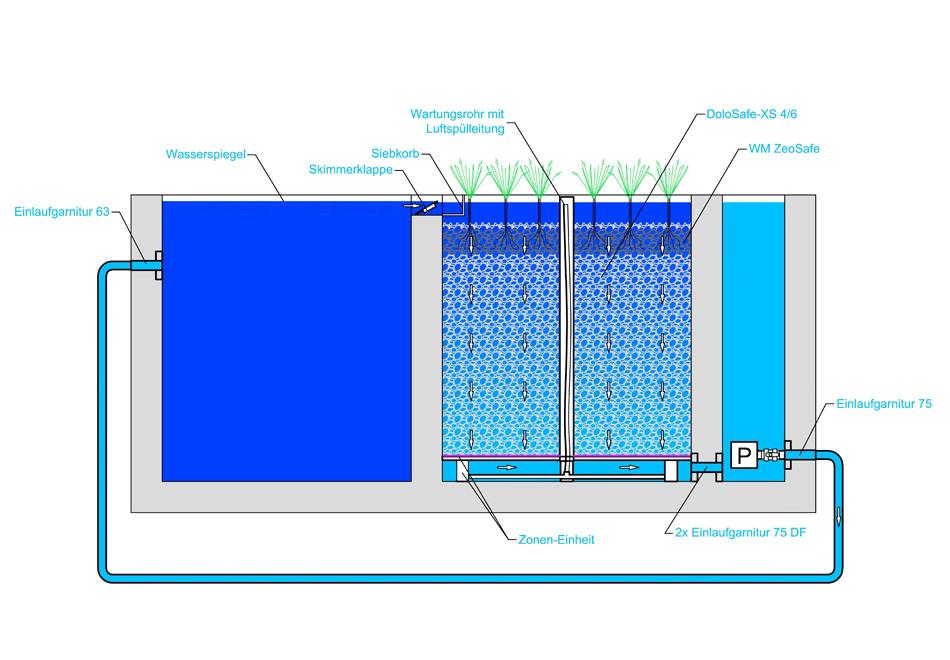 Schema1 ZeoSafe-Filter für HP2020 (web)